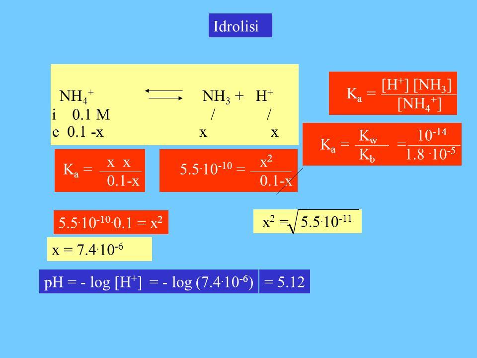 Idrolisi NH4+ NH3 + H+ [H+] [NH3] [NH4+] Ka = i 0.1 M / / e 0.1 -x x x.